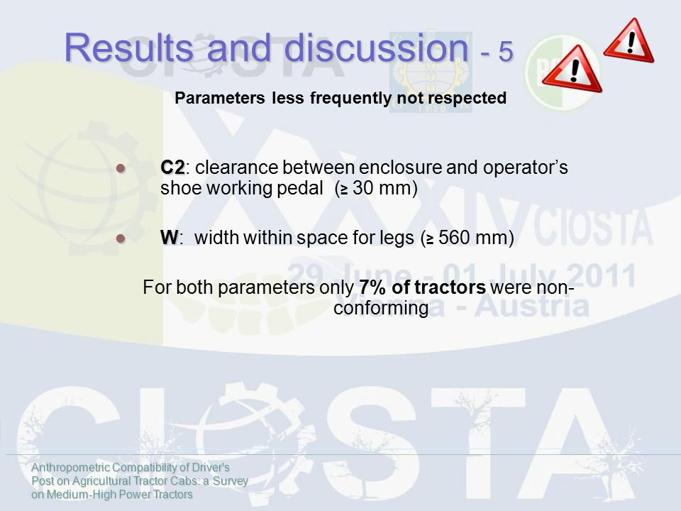 C2 C2: clearance between enclosure and operator's shoe working pedal ( ≥ 30 mm) W W: width within space for legs ( ≥ 560 mm) For both parameters only 7% of tractors were non- conforming Parameters less frequently not respected Anthropometric Compatibility of Driver s Post on Agricultural Tractor Cabs: a Survey on Medium-High Power Tractors Results and discussion - 5