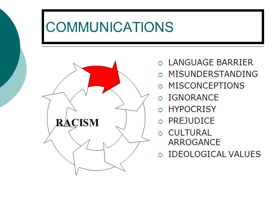 COMMUNICATIONS  LANGUAGE BARRIER  MISUNDERSTANDING  MISCONCEPTIONS  IGNORANCE  HYPOCRISY  PREJUDICE  CULTURAL ARROGANCE  IDEOLOGICAL VALUES RACISM