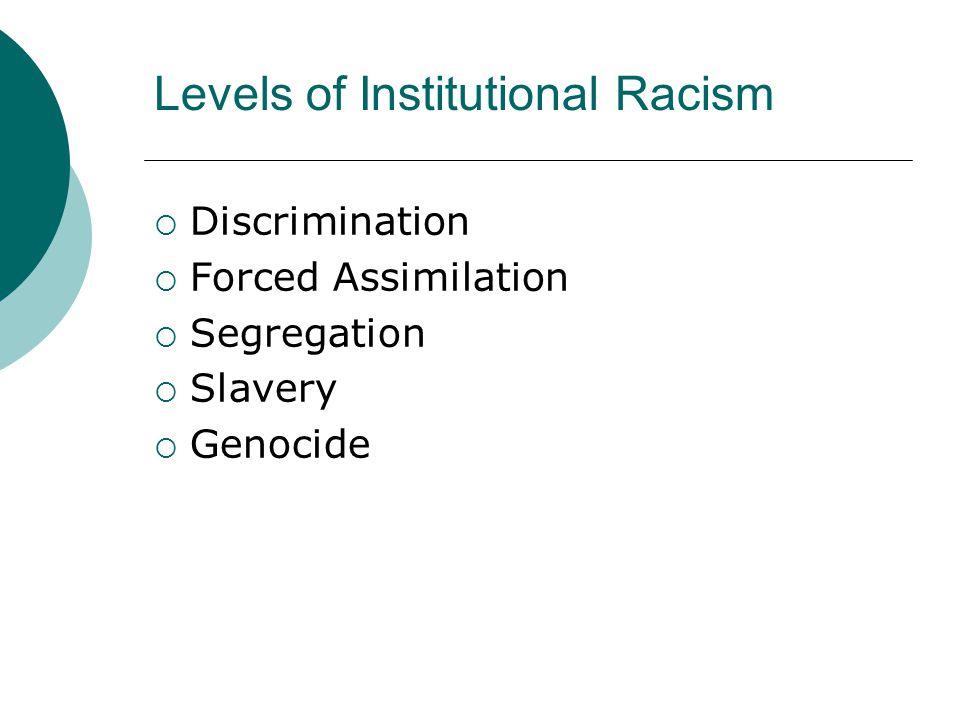 Levels of Institutional Racism  Discrimination  Forced Assimilation  Segregation  Slavery  Genocide