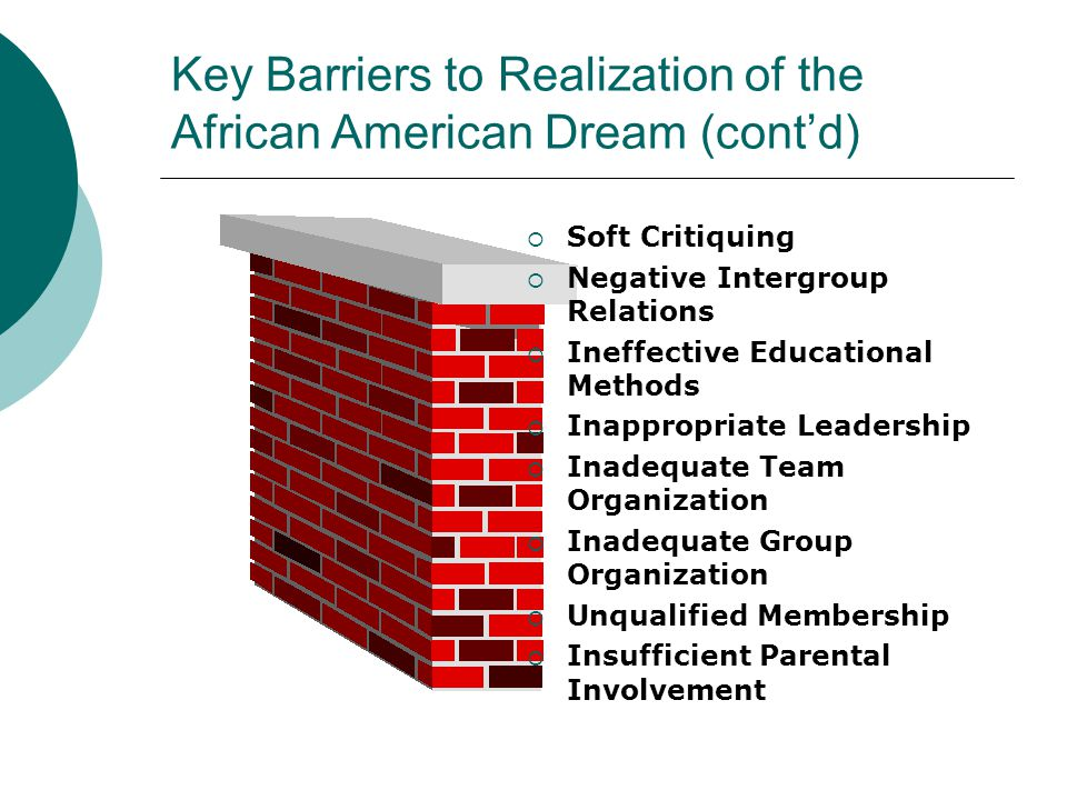 Key Barriers to Realization of the African American Dream (cont'd)  Soft Critiquing  Negative Intergroup Relations  Ineffective Educational Methods