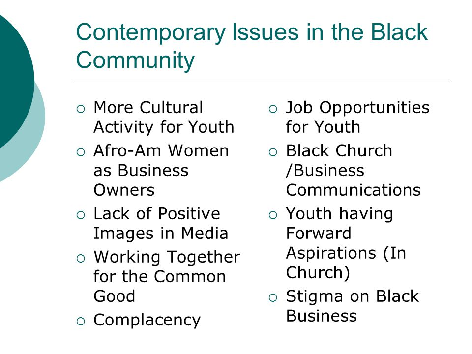 Contemporary Issues in the Black Community  More Cultural Activity for Youth  Afro-Am Women as Business Owners  Lack of Positive Images in Media 