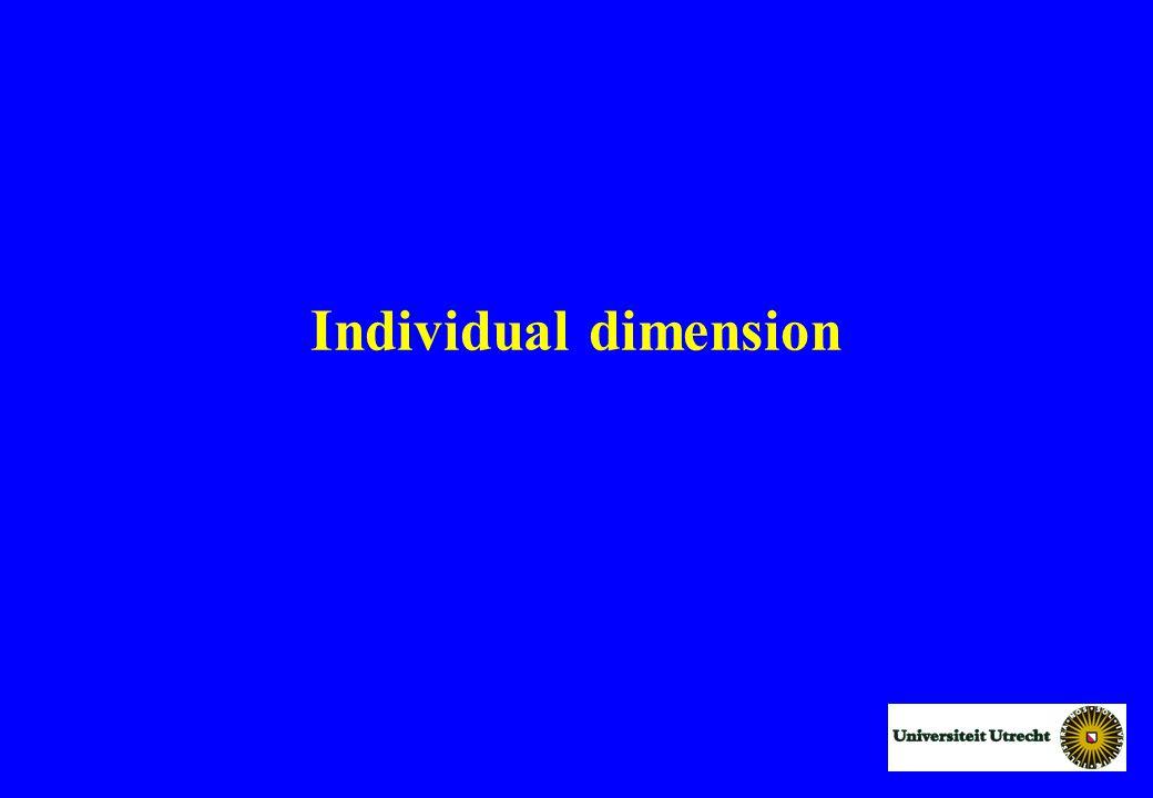 Individual dimension
