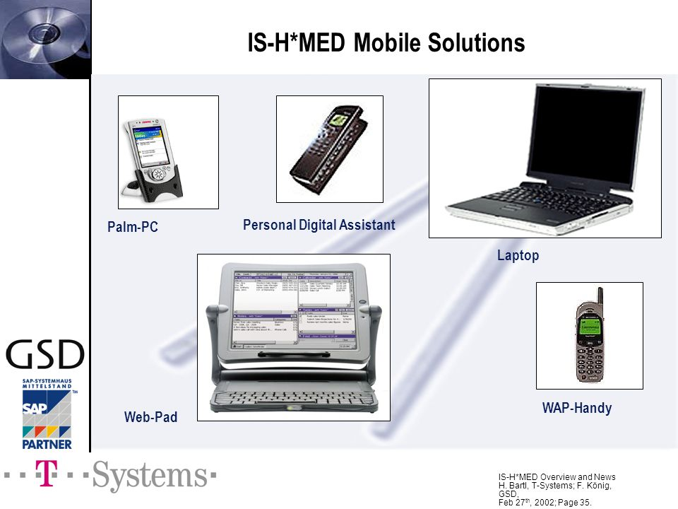 IS-H*MED Overview and News H. Bartl, T-Systems; F. König, GSD, Feb 27 th, 2002; Page 35. Personal Digital Assistant Laptop WAP-Handy Web-Pad Palm-PC I