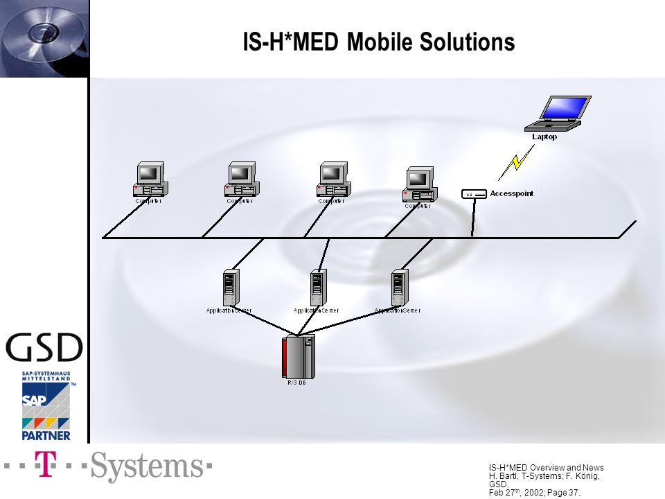 IS-H*MED Overview and News H. Bartl, T-Systems; F. König, GSD, Feb 27 th, 2002; Page 37. IS-H*MED Mobile Solutions