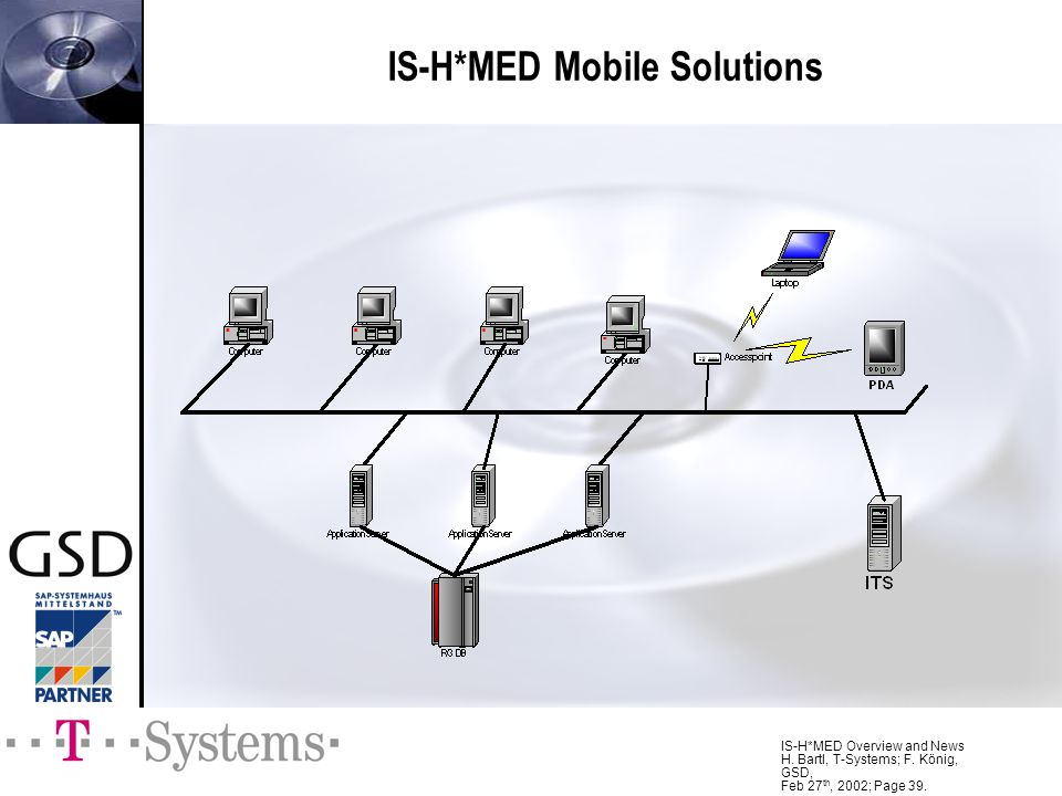 IS-H*MED Overview and News H. Bartl, T-Systems; F. König, GSD, Feb 27 th, 2002; Page 39. IS-H*MED Mobile Solutions