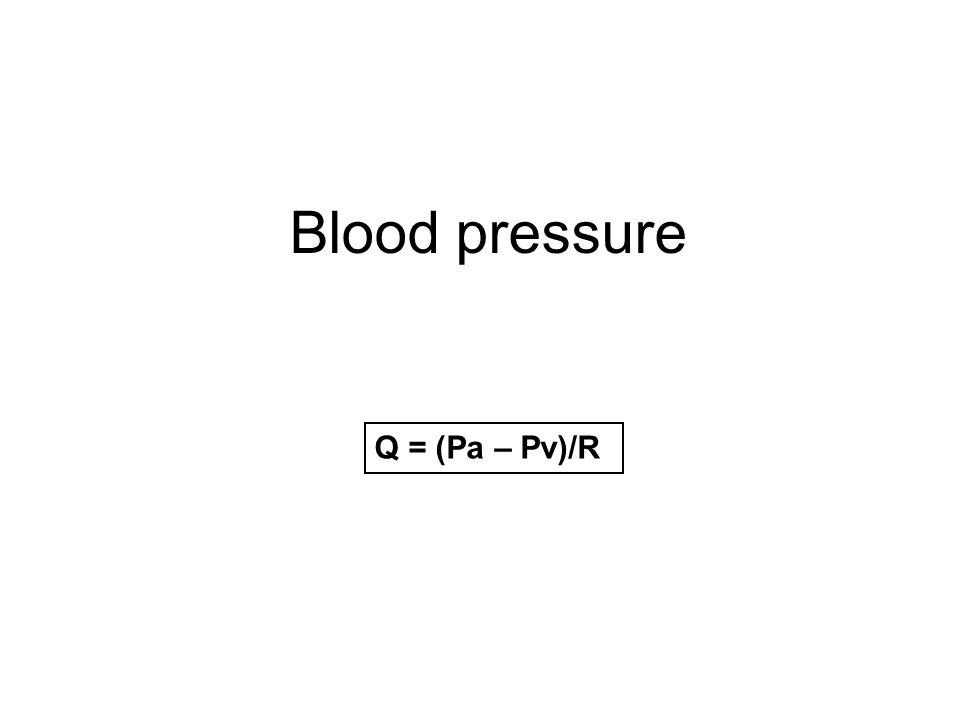 Blood pressure Q = (Pa – Pv)/R