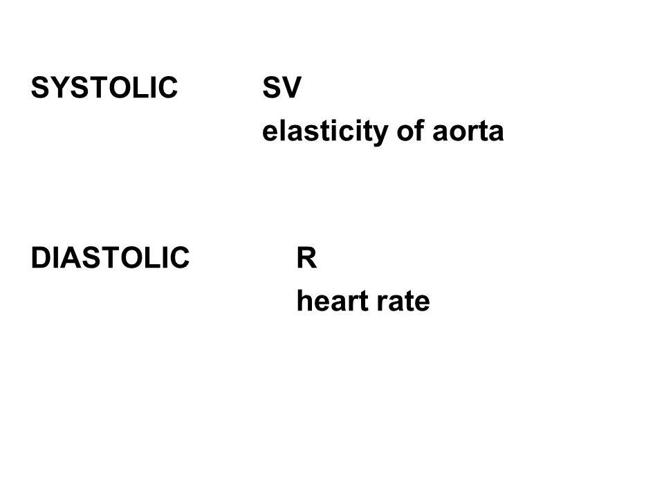 SYSTOLIC SV elasticity of aorta DIASTOLICR heart rate
