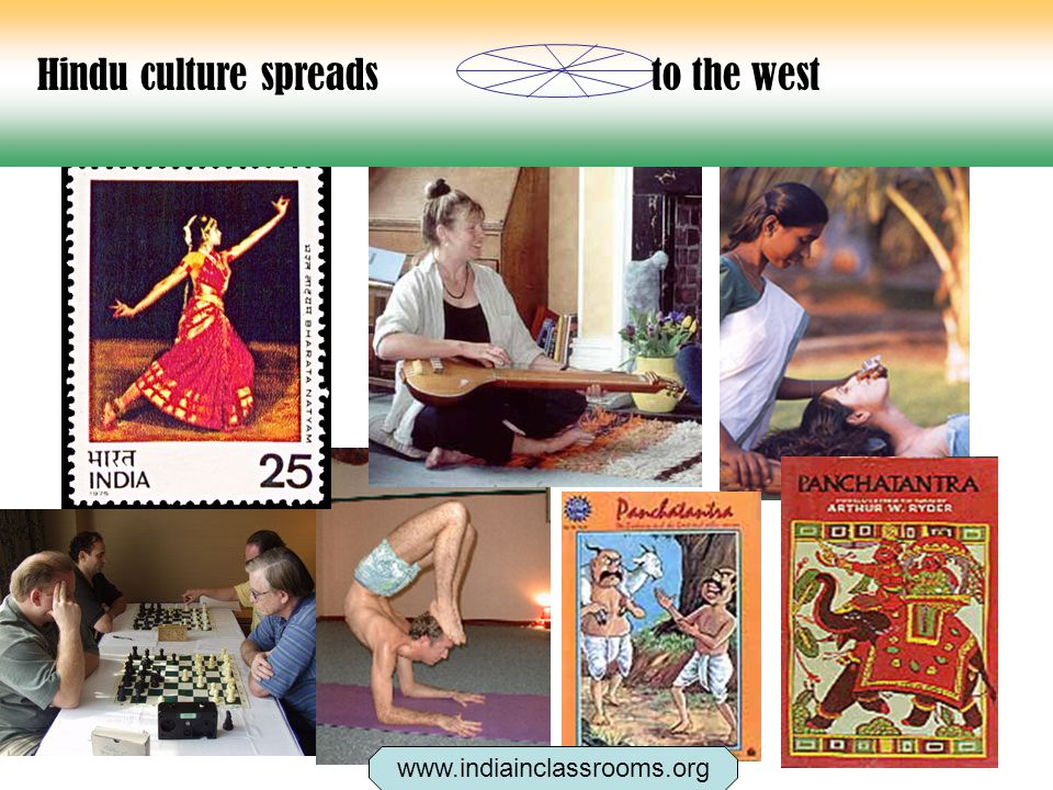 Hindu culture spreads to the west www.indiainclassrooms.org