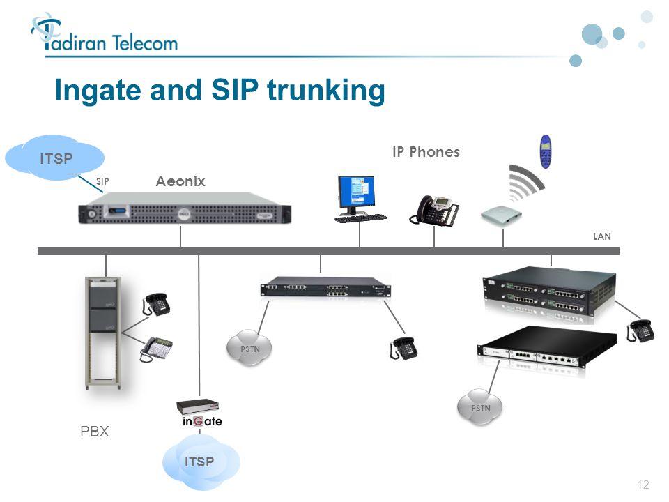 12 Ingate and SIP trunking LAN Aeonix PSTN ITSP SIP IP Phones ITSP PBX