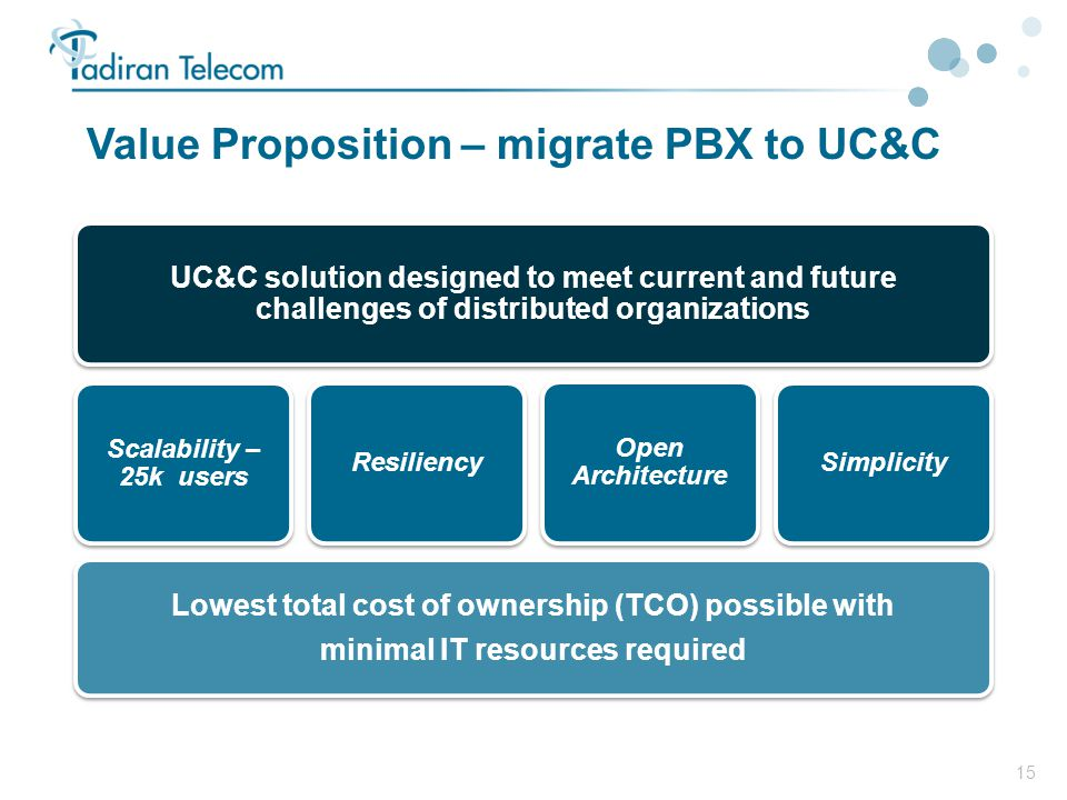 15 Value Proposition – migrate PBX to UC&C UC&C solution designed to meet current and future challenges of distributed organizations Scalability – 25k users Resiliency Open Architecture Simplicity Lowest total cost of ownership (TCO) possible with minimal IT resources required Lowest total cost of ownership (TCO) possible with minimal IT resources required