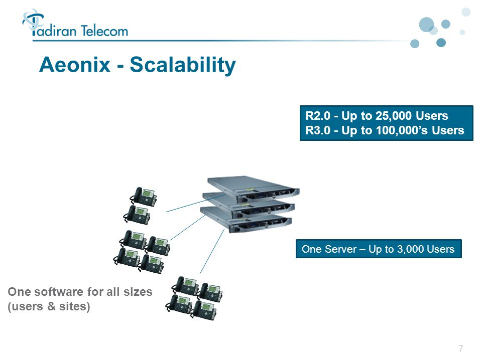7 Aeonix - Scalability R2.0 - Up to 25,000 Users R3.0 - Up to 100,000's Users One Server – Up to 3,000 Users One software for all sizes (users & sites)