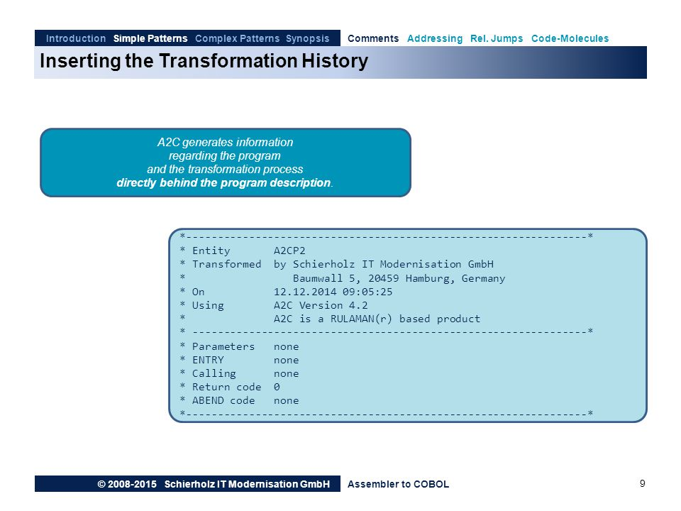 Inserting the Transformation History Introduction Simple Patterns Complex Patterns SynopsisComments Addressing Rel.