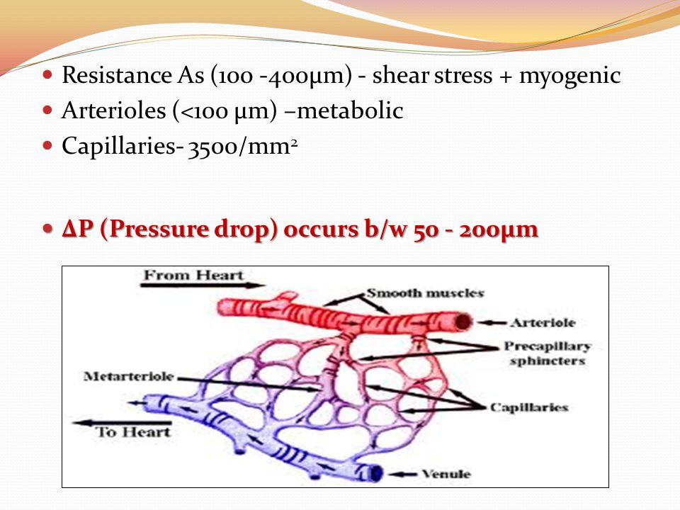 Resistance As (100 -400μm) - shear stress + myogenic Arterioles (<100 μm) –metabolic Capillaries- 3500/mm 2 ΔP (Pressure drop) occurs b/w 50 - 200μm ΔP (Pressure drop) occurs b/w 50 - 200μm