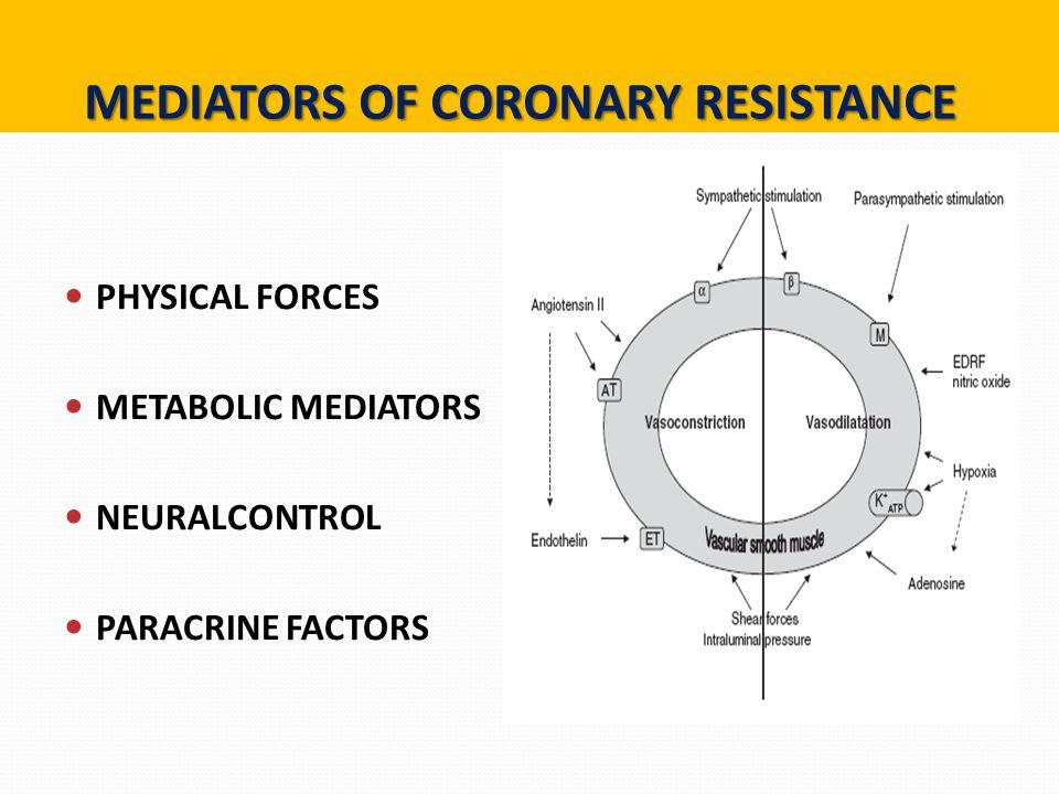 MEDIATORS OF CORONARY RESISTANCE MEDIATORS OF CORONARY RESISTANCE PHYSICAL FORCES METABOLIC MEDIATORS NEURALCONTROL PARACRINE FACTORS