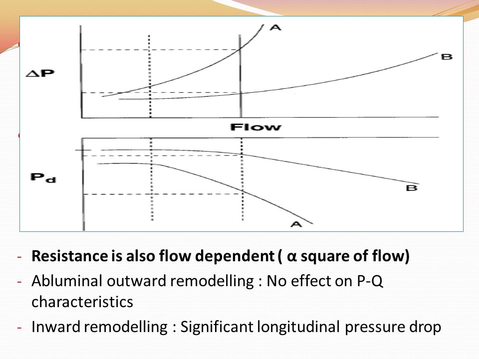 Thus the pressure drop across a stenosis varies directly with the length of the stenosis and inversely with fourth power of the diameter. Therefore ov