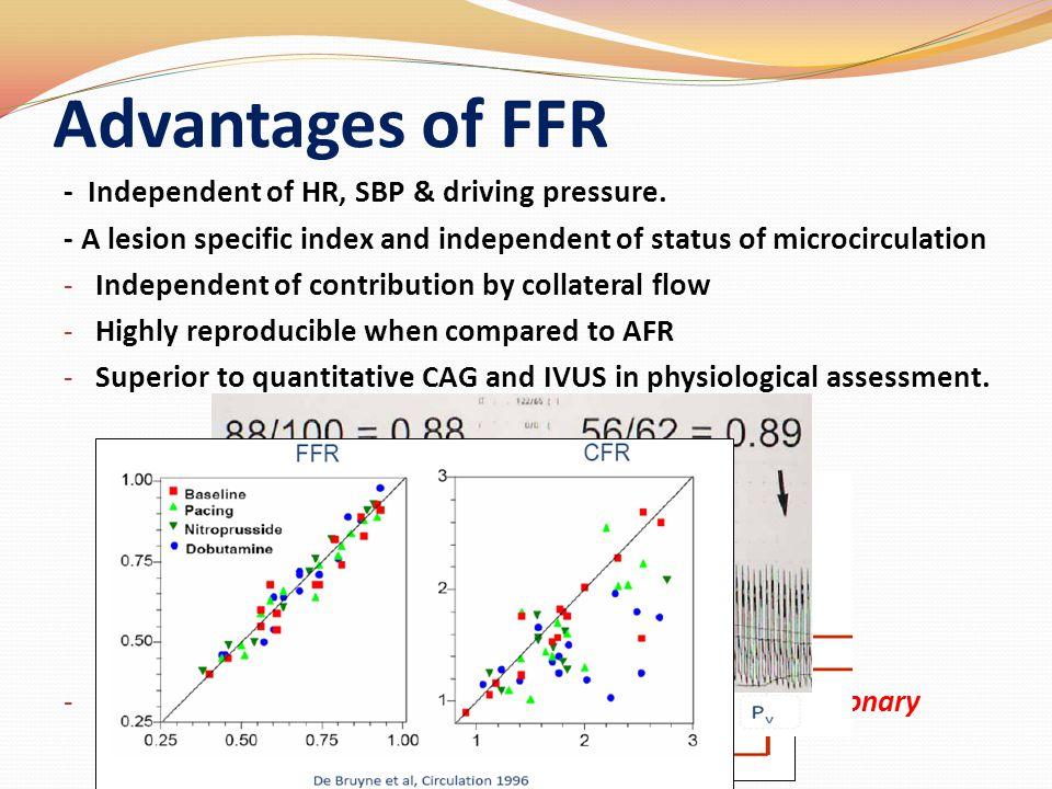 Advantages of FFR - Independent of HR, SBP & driving pressure.