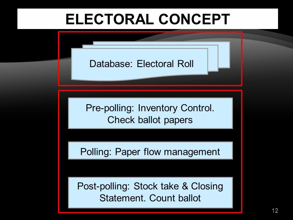 ELECTORAL CONCEPT Database: Electoral Roll Pre-polling: Inventory Control.