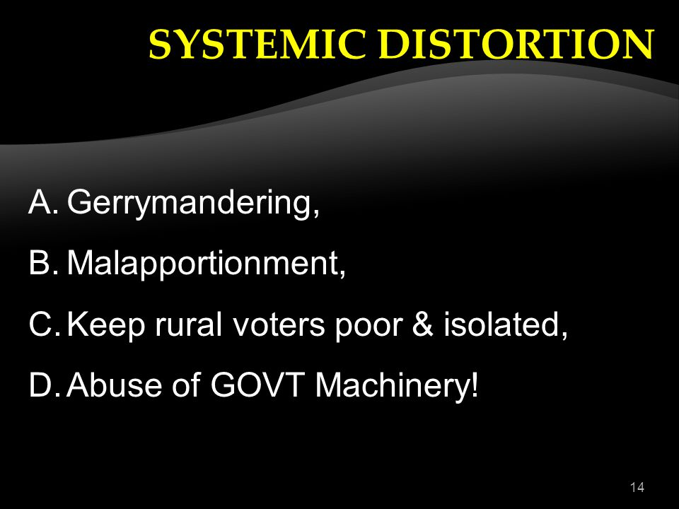 14 A.Gerrymandering, B.Malapportionment, C.Keep rural voters poor & isolated, D.Abuse of GOVT Machinery!
