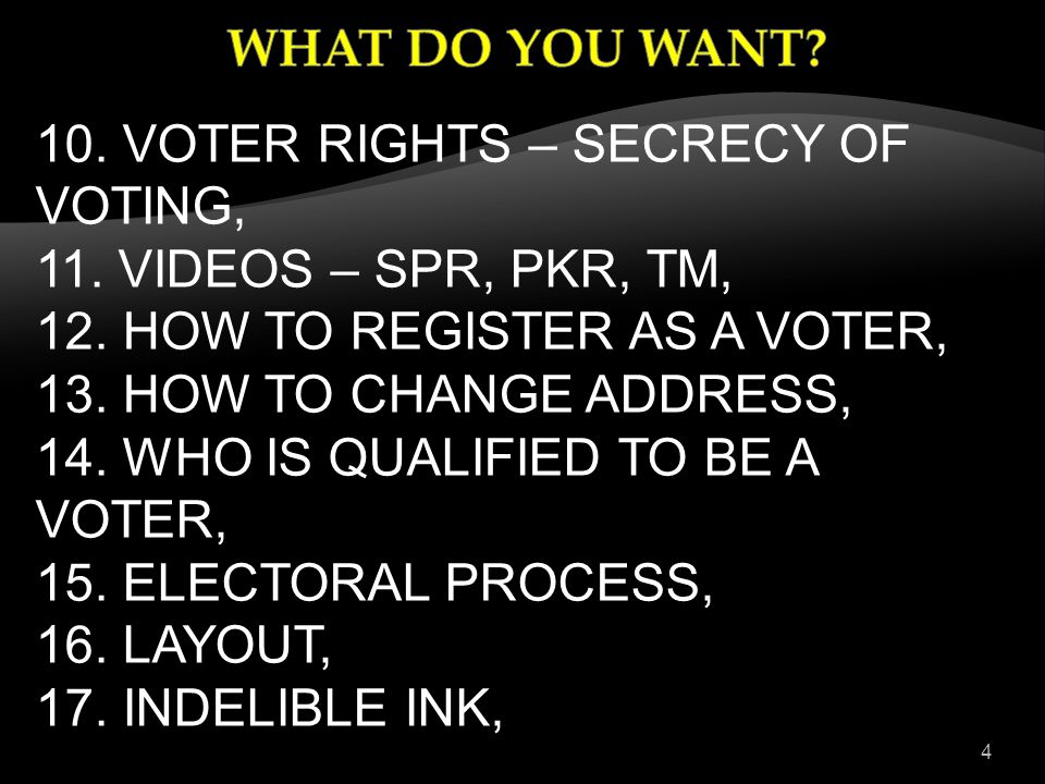 4 10. VOTER RIGHTS – SECRECY OF VOTING, 11. VIDEOS – SPR, PKR, TM, 12.