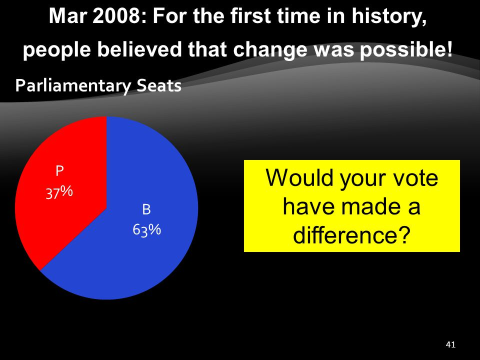 41 Mar 2008: For the first time in history, people believed that change was possible.
