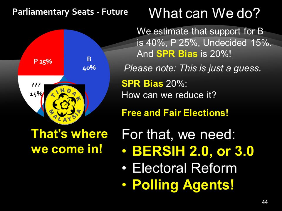 44 What can We do. For that, we need: BERSIH 2.0, or 3.0 Electoral Reform Polling Agents.