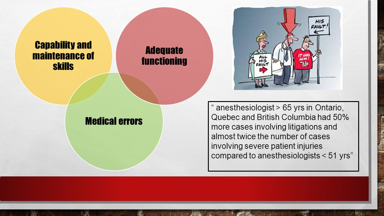 Capability and maintenance of skills Medical errors Adequate functioning anesthesiologist > 65 yrs in Ontario, Quebec and British Columbia had 50% more cases involving litigations and almost twice the number of cases involving severe patient injuries compared to anesthesiologists < 51 yrs