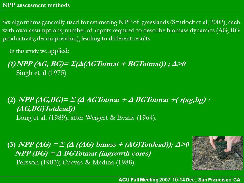 Rain T air RH air PPFD total,diffused Net radiation Atmospheric pressure T soil (-5,-10cm) Soil moisture (0-30cm) Soil heat flux Sonic anemometer (Gill R3) (u,v,w,T) Infra red gas analyzer (LI 7500) (ρCO 2, ρH 2 O) AGU Fall Meeting 2007, 10-14 Dec., San Francisco, CA.