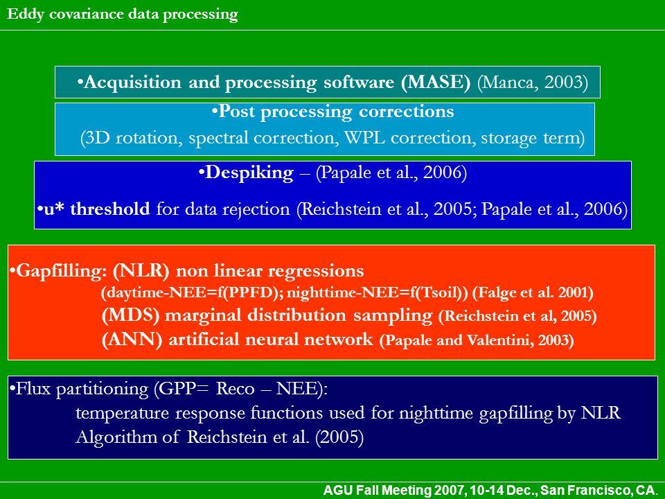 Gapfilling: (NLR) non linear regressions (daytime-NEE=f(PPFD); nighttime-NEE=f(Tsoil)) (Falge et al.