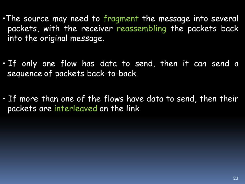23 The source may need to fragment the message into several packets, with the receiver reassembling the packets back into the original message.