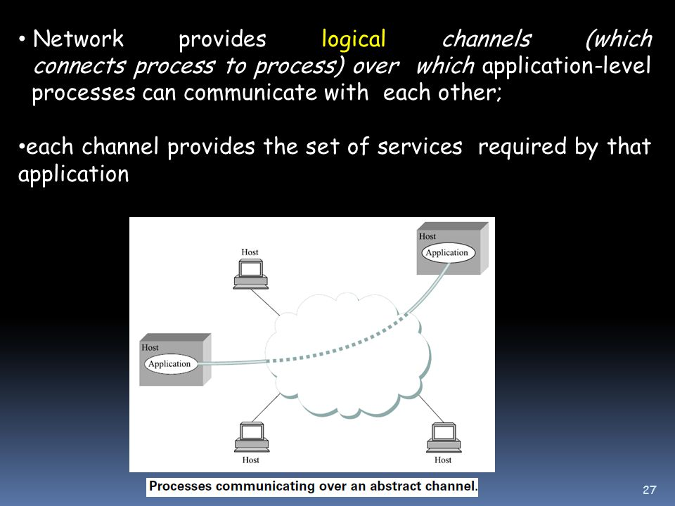 Network provides logical channels (which connects process to process) over which application-level processes can communicate with each other; each channel provides the set of services required by that application 27