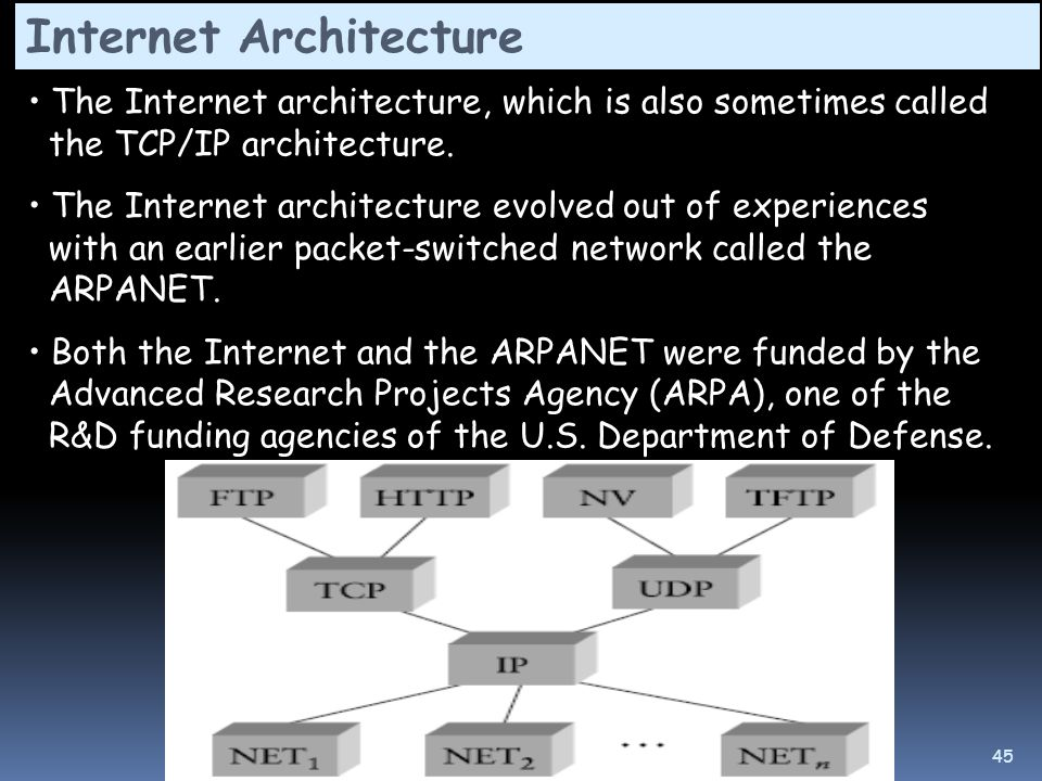 Internet Architecture The Internet architecture, which is also sometimes called the TCP/IP architecture.