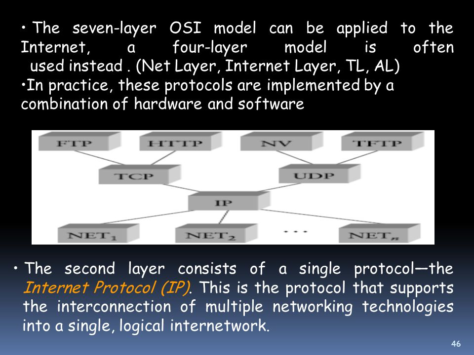 The seven-layer OSI model can be applied to the Internet, a four-layer model is often used instead.