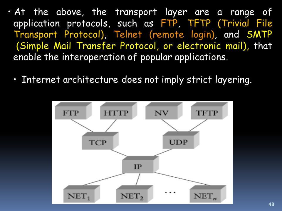 At the above, the transport layer are a range of application protocols, such as FTP, TFTP (Trivial File Transport Protocol), Telnet (remote login), and SMTP (Simple Mail Transfer Protocol, or electronic mail), that enable the interoperation of popular applications.