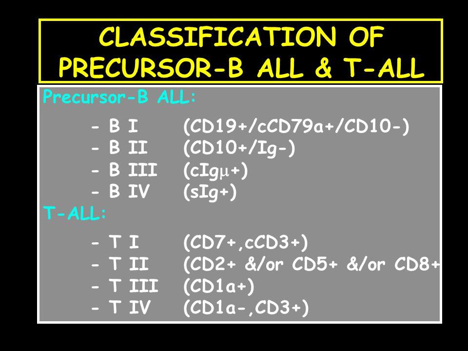 Precursor-B ALL: - B I(CD19+/cCD79a+/CD10-) - B II(CD10+/Ig-) - B III(cIg  +) - B IV(sIg+) T-ALL: - T I(CD7+,cCD3+) - T II(CD2+ &/or CD5+ &/or CD8+ -