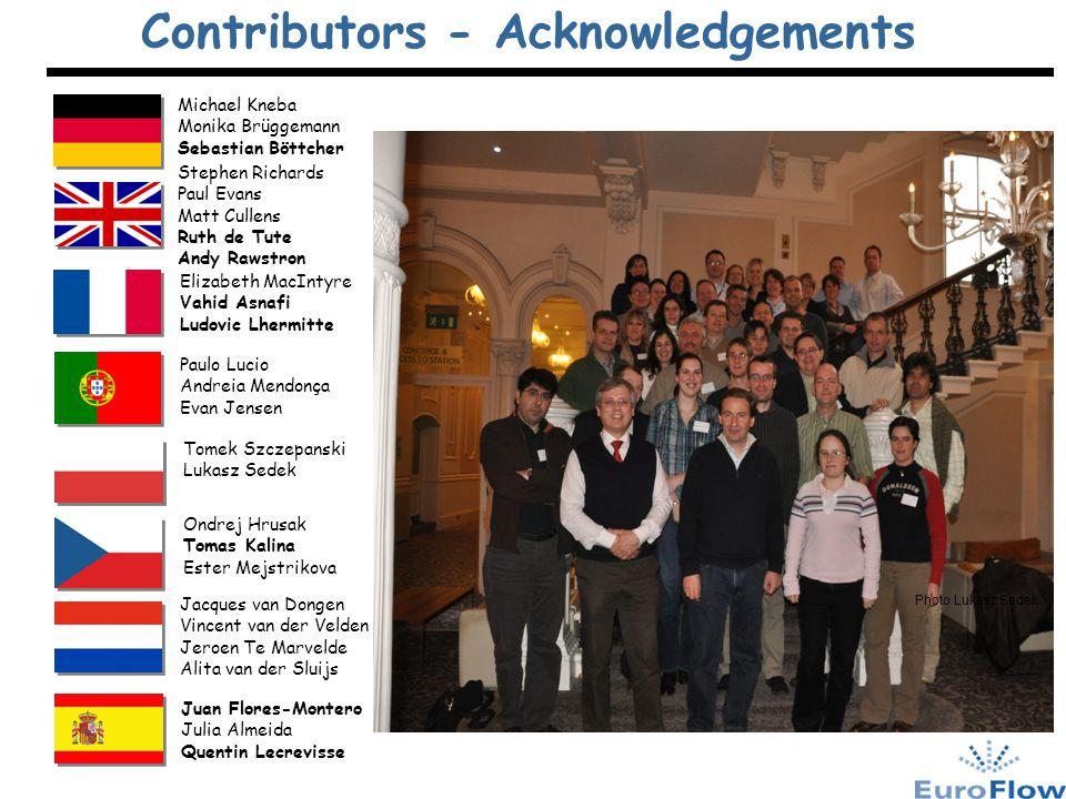Contributors - Acknowledgements Elizabeth MacIntyre Vahid Asnafi Ludovic Lhermitte Juan Flores-Montero Julia Almeida Quentin Lecrevisse Jacques van Do