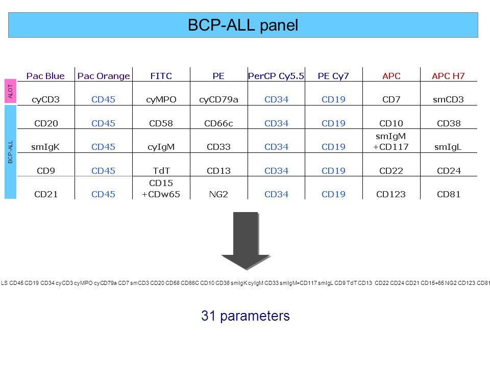 BCP-ALL panel LS CD45 CD19 CD34 cyCD3 cyMPO cyCD79a CD7 smCD3 CD20 CD58 CD66C CD10 CD38 smIgK cyIgM CD33 smIgM+CD117 smIgL CD9 TdT CD13 CD22 CD24 CD21