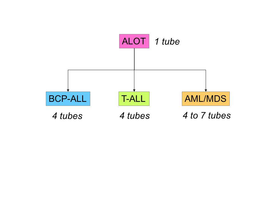 ALOT BCP-ALLT-ALLAML/MDS 4 tubes 4 to 7 tubes 1 tube