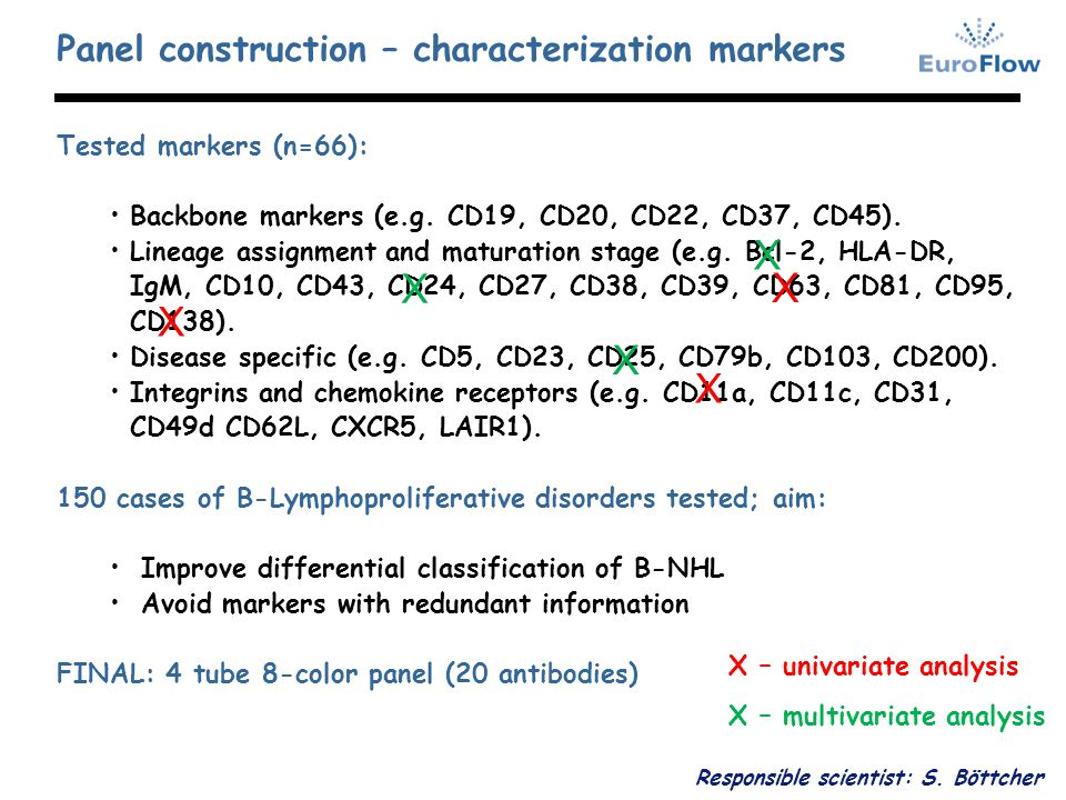 Tested markers (n=66): Backbone markers (e.g. CD19, CD20, CD22, CD37, CD45). Lineage assignment and maturation stage (e.g. Bcl-2, HLA-DR, IgM, CD10, C