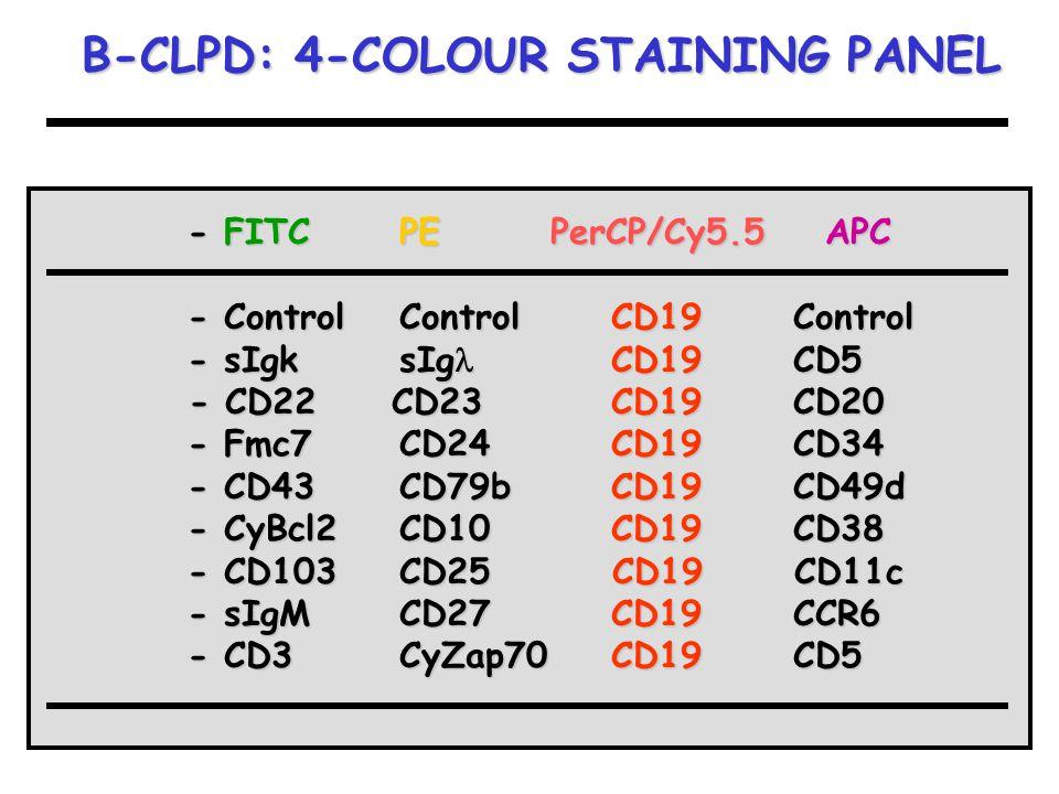 B-CLPD: 4-COLOUR STAINING PANEL - FITCPE PerCP/Cy5.5 APC - ControlControlCD19 Control - sIgksIg CD19 CD5 - CD22 CD23 CD19 CD20 - CD22 CD23 CD19 CD20 -