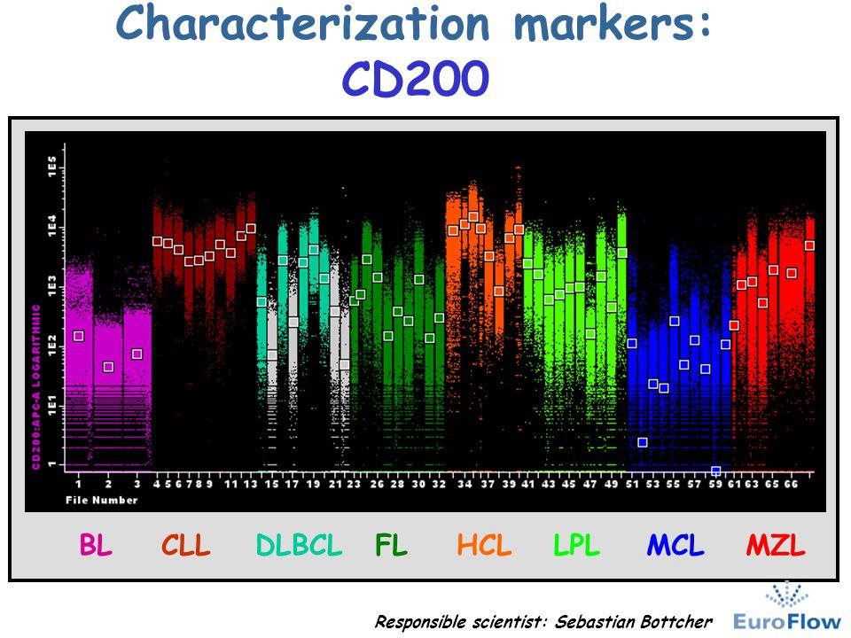 Characterization markers: CD200 Responsible scientist: Sebastian Bottcher MZLMCLHCLLPLFLCLLDLBCLBL