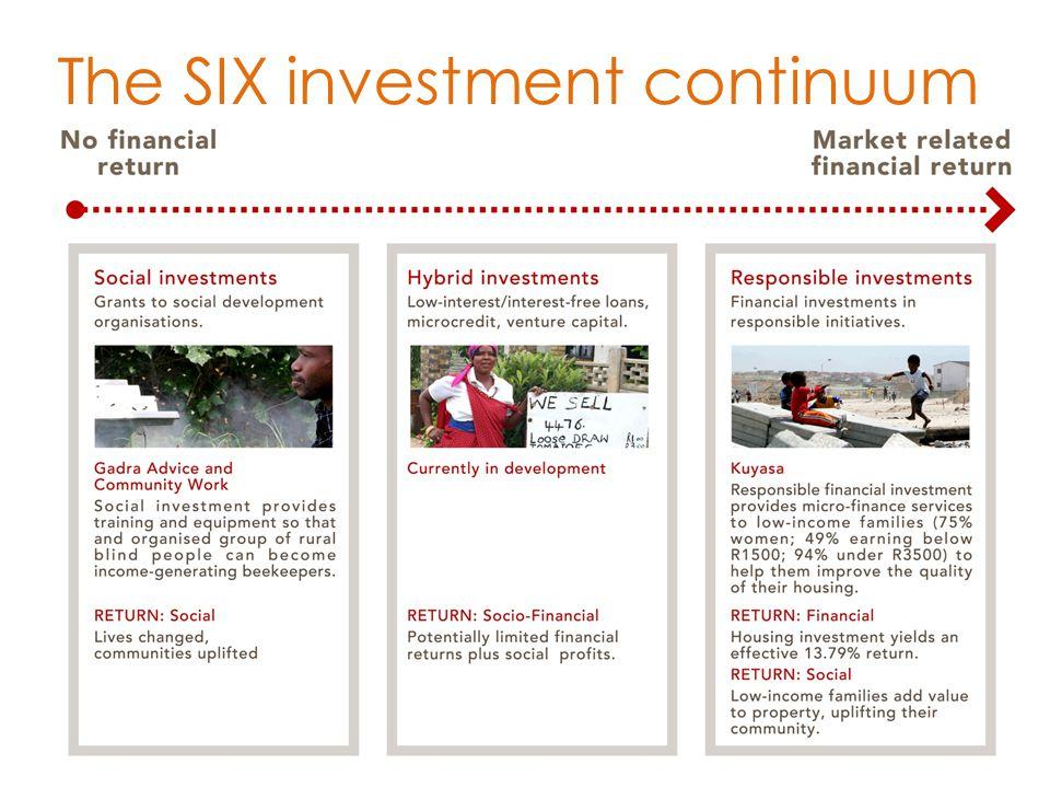 The SIX investment continuum