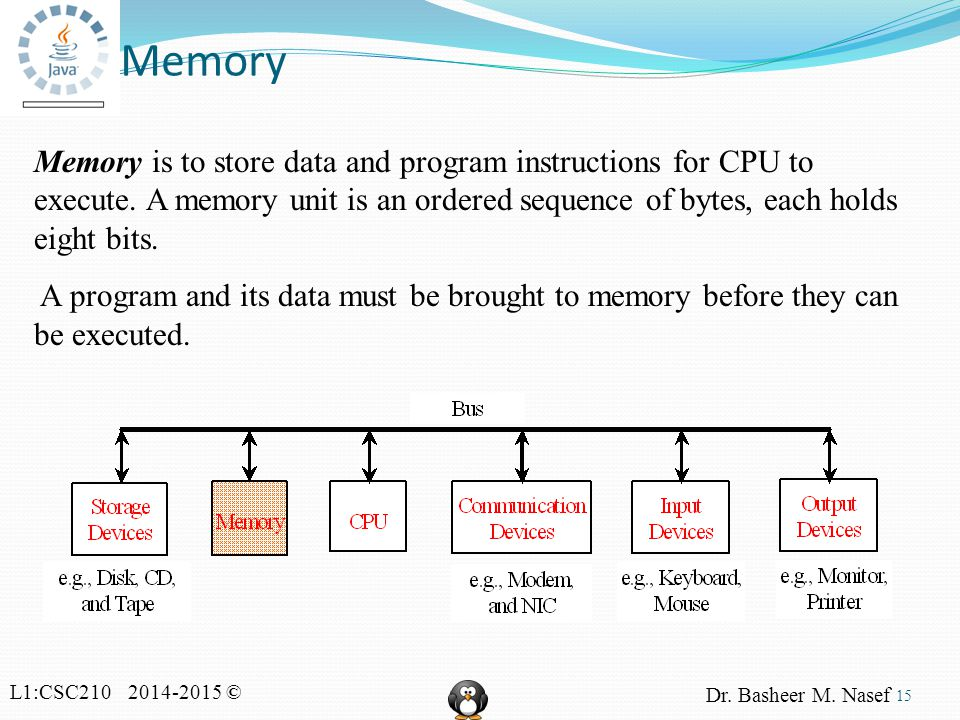 L1:CSC210 2014-2015 © Dr. Basheer M. Nasef Memory 15 Memory is to store data and program instructions for CPU to execute. A memory unit is an ordered