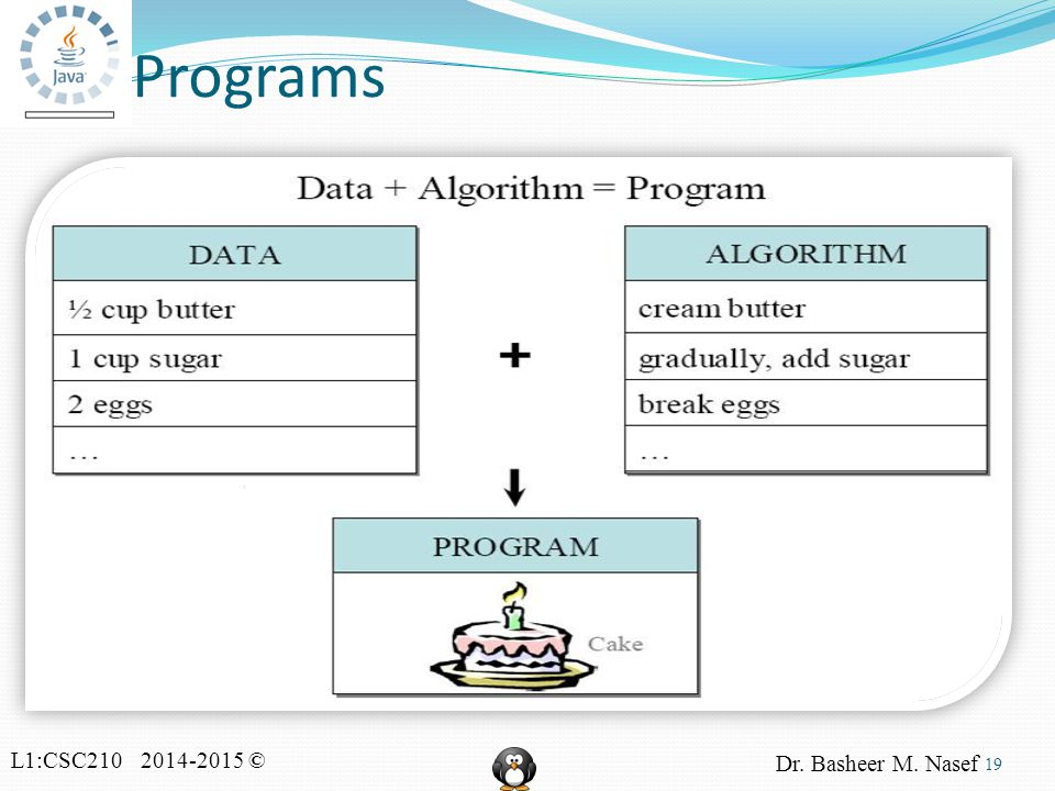 L1:CSC210 2014-2015 © Dr. Basheer M. Nasef Programs 19