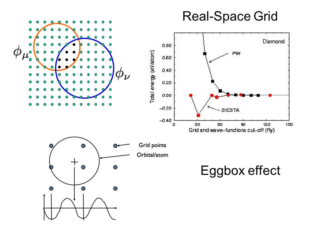 Real-Space Grid Eggbox effect