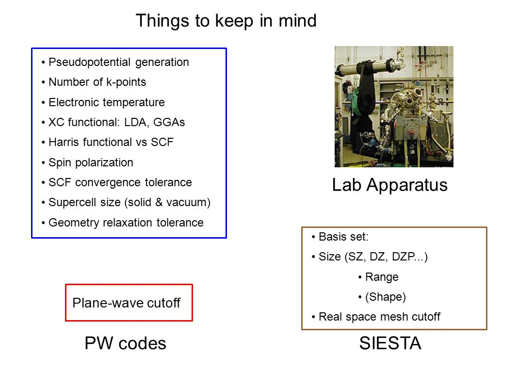 Pseudopotential generation Number of k-points Electronic temperature XC functional: LDA, GGAs Harris functional vs SCF Spin polarization SCF convergen