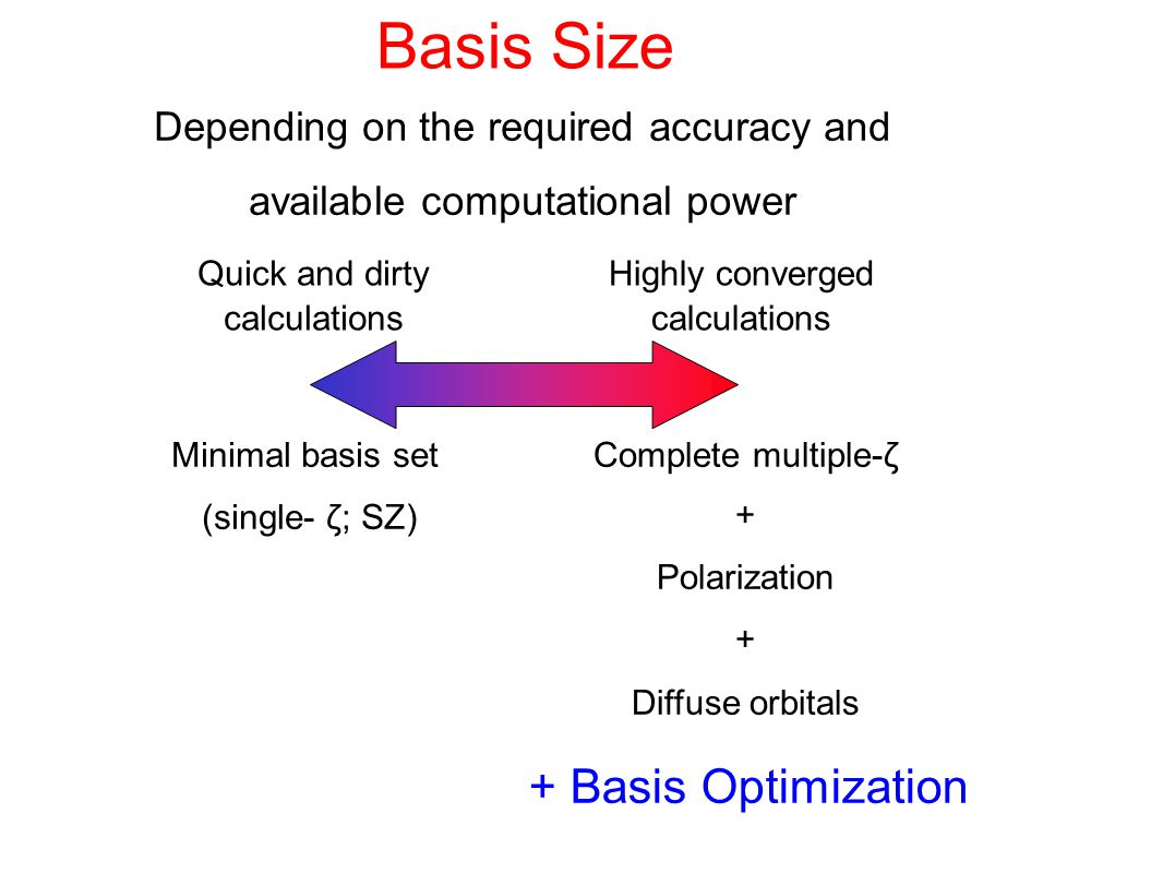 Basis Size Quick and dirty calculations Highly converged calculations Complete multiple-ζ + Polarization + Diffuse orbitals Minimal basis set (single-