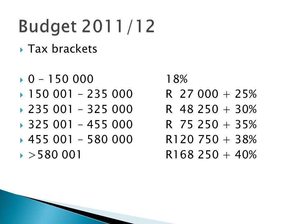  Tax brackets  0 – 150 00018%  150 001 – 235 000R 27 000 + 25%  235 001 – 325 000R 48 250 + 30%  325 001 – 455 000R 75 250 + 35%  455 001 – 580 000R120 750 + 38%  >580 001R168 250 + 40%