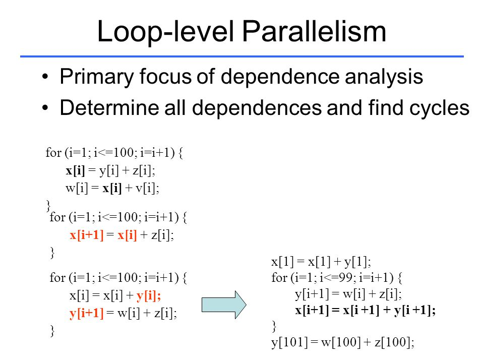 Loop-level Parallelism Primary focus of dependence analysis Determine all dependences and find cycles for (i=1; i<=100; i=i+1) { x[i+1] = x[i] + z[i];