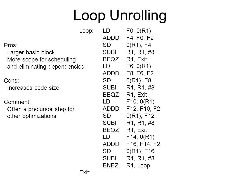 Loop Unrolling Loop:LDF0, 0(R1) ADDDF4, F0, F2 SD0(R1), F4 SUBIR1, R1, #8 BEQZR1, Exit LDF6, 0(R1) ADDDF8, F6, F2 SD0(R1), F8 SUBIR1, R1, #8 BEQZR1, E