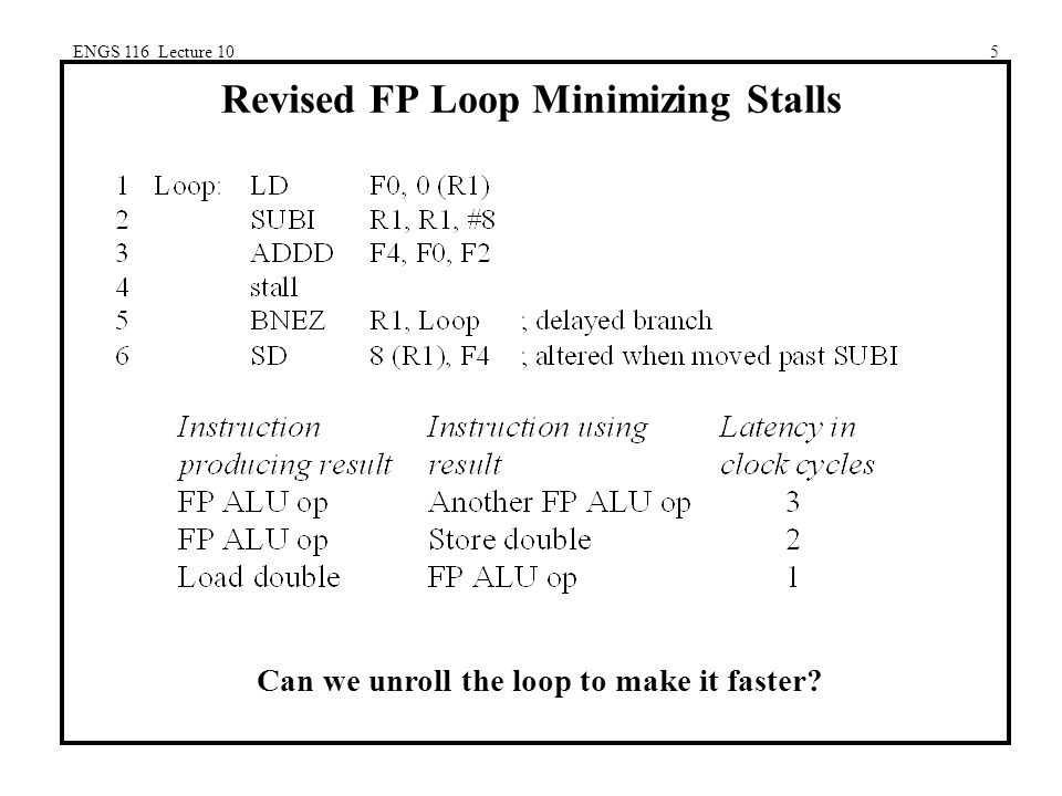 ENGS 116 Lecture 105 Revised FP Loop Minimizing Stalls Can we unroll the loop to make it faster?